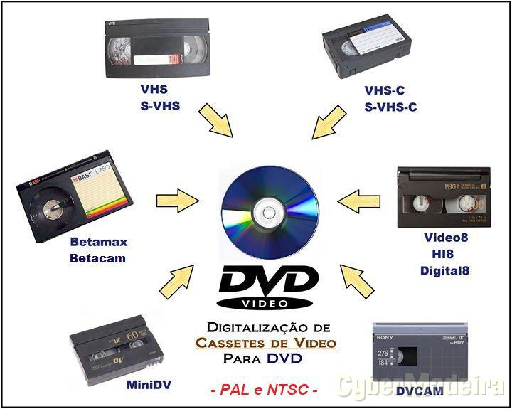Digi Vintage Tape Rua dos Tanoeiros, 41 - 4º andar - B 9000-057 Funchal, Centro